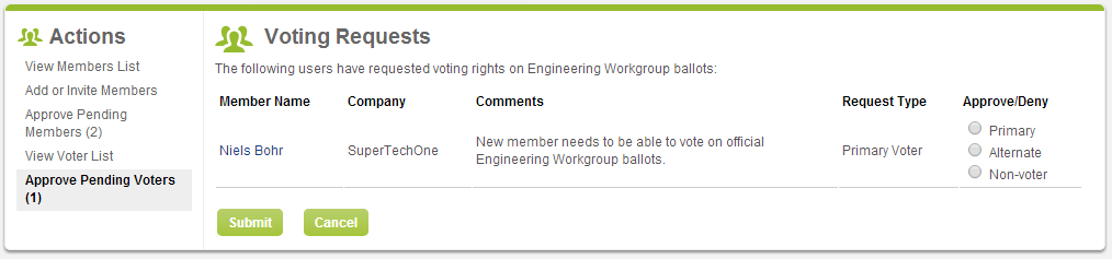 Screenshot of voting approval page