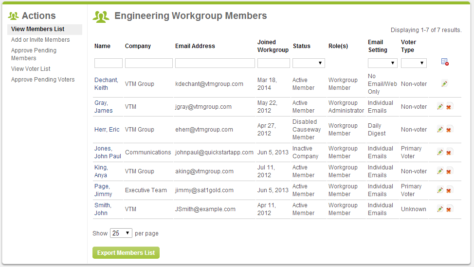 Screenshot of workgroup roster page